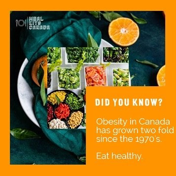 did you know? obesity has doubled in Canada since the 1970s. Eat healthy.